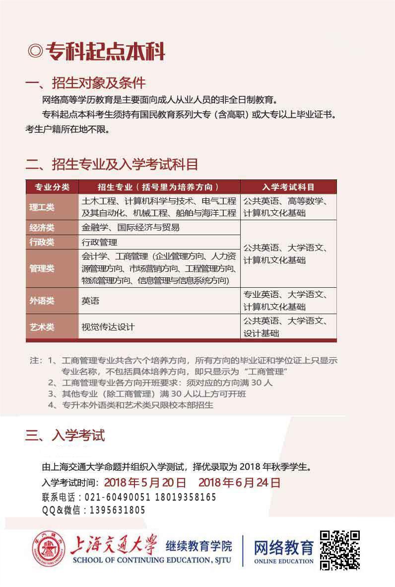 上海交通大学网络教育2019年春季专升本招生简章