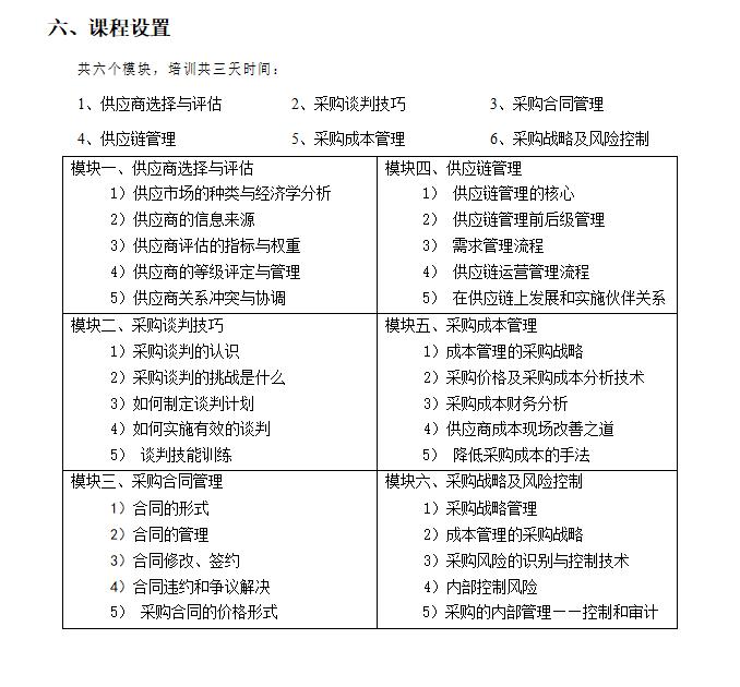 注册职业采购经理cppm认证考试