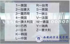 西安北方交通学院徐老师告诉您车架号在什么位置?