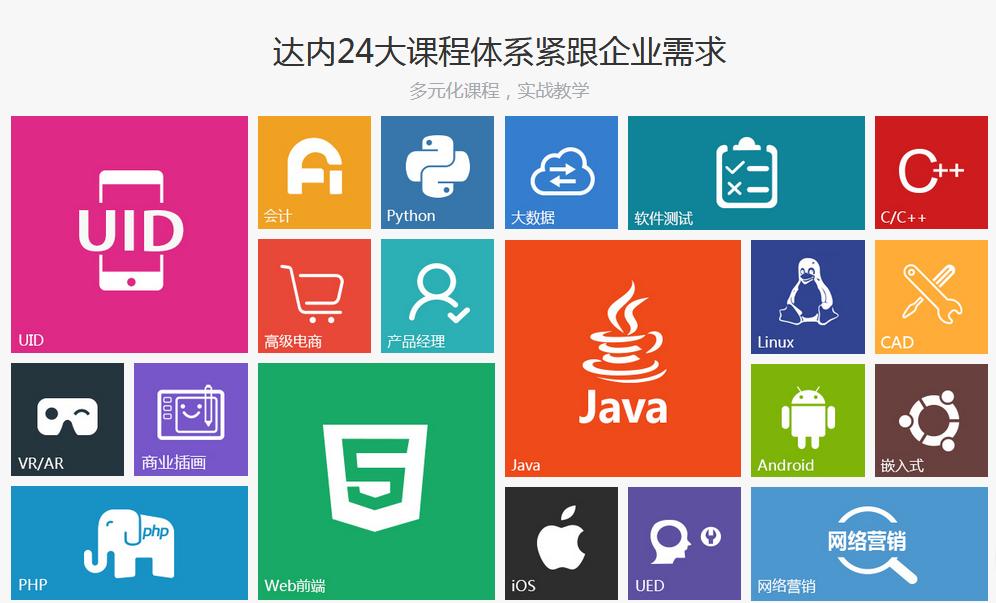 杭州达内网络运营培训