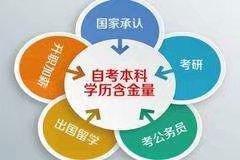 四川小自考教育管理专业课程(专升本)与报名费用