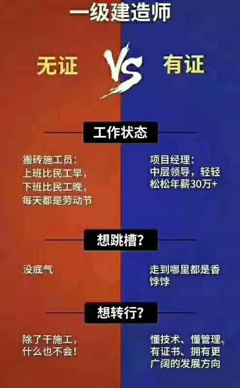 靖江一建培训,靖江一建备考时间安排如何规划?