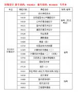 2019绵阳师范学院自考招生简章
