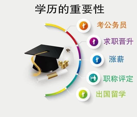 成都理工大学小自考有哪些专业 一年可以考几次