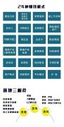 刘峻恺24种赚钱模式总裁班培训课程简介