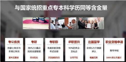 广州大学会展经济管理专业自考本科招生毕业快通过率高