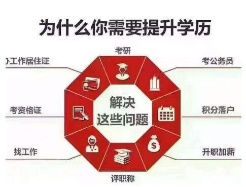 在职人员提升学历会计专业自考大专本科北京助学班招生