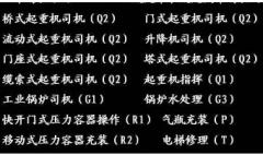 重庆市合川区测量员十一大员年审-施工员新考费用